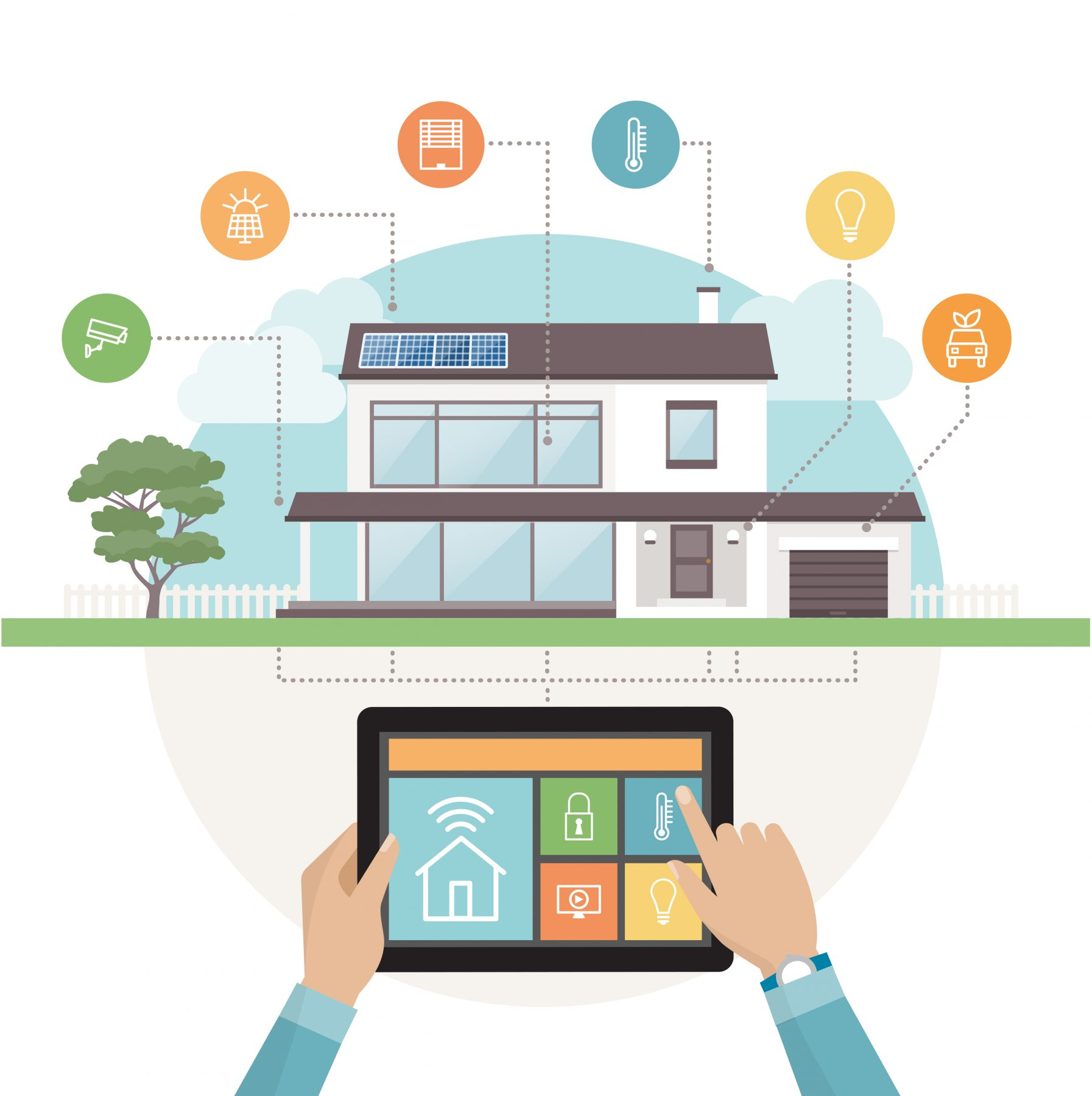 Smart Homes - SMARTHOMEWORKS