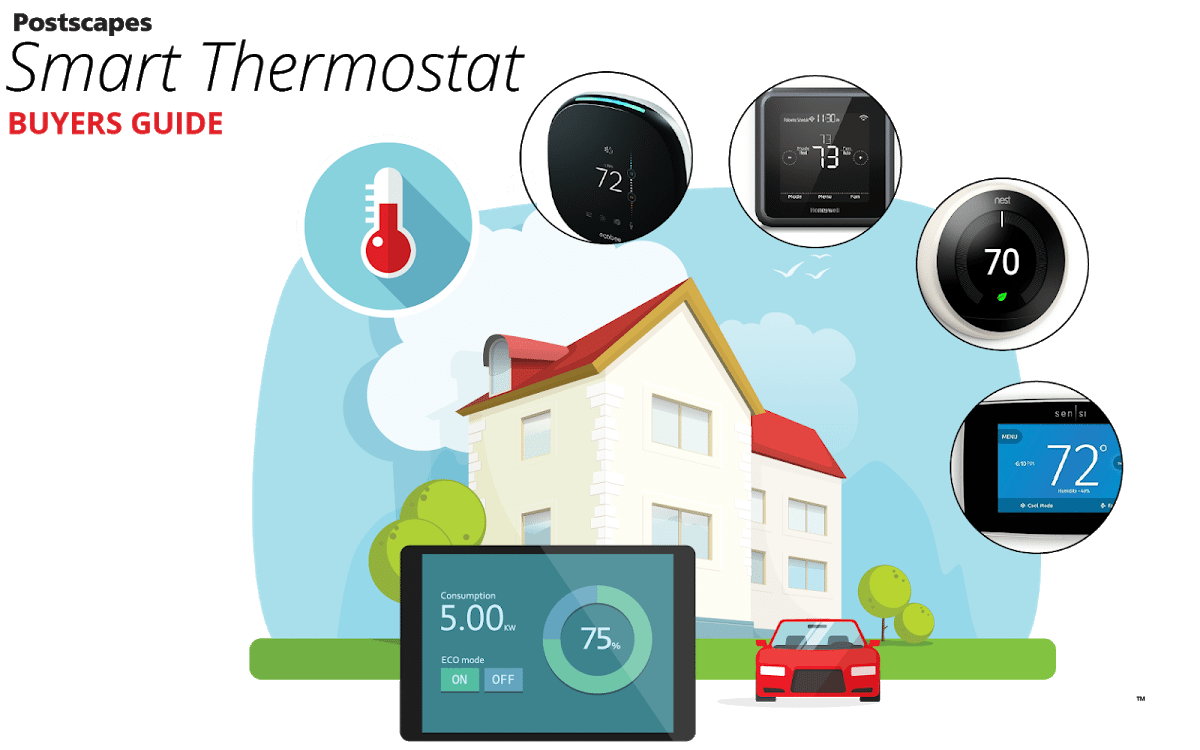 Home Thermostat - SMARTHOMEWORKS