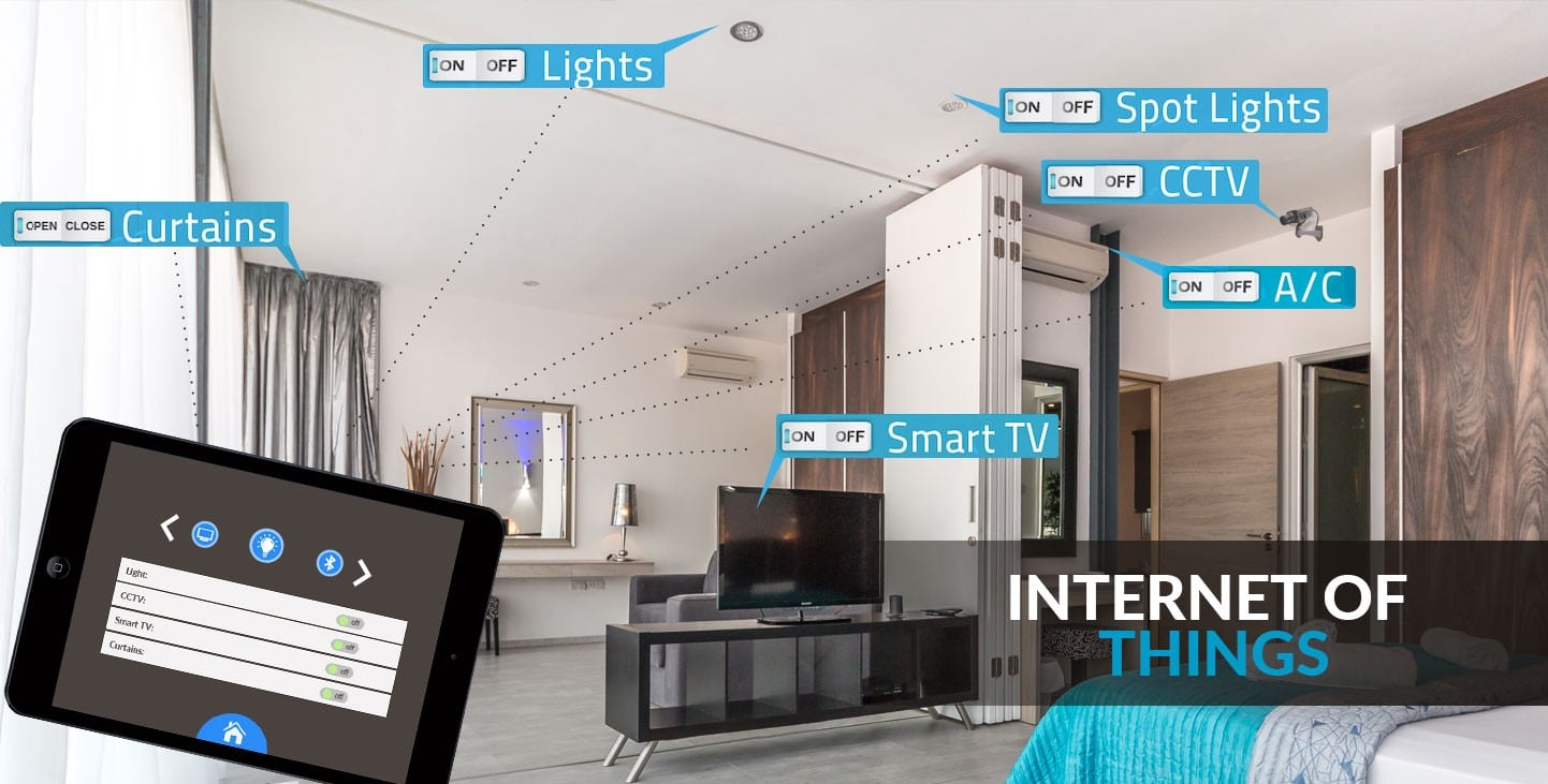 Internet of Things - SMARTHOMEWORKS