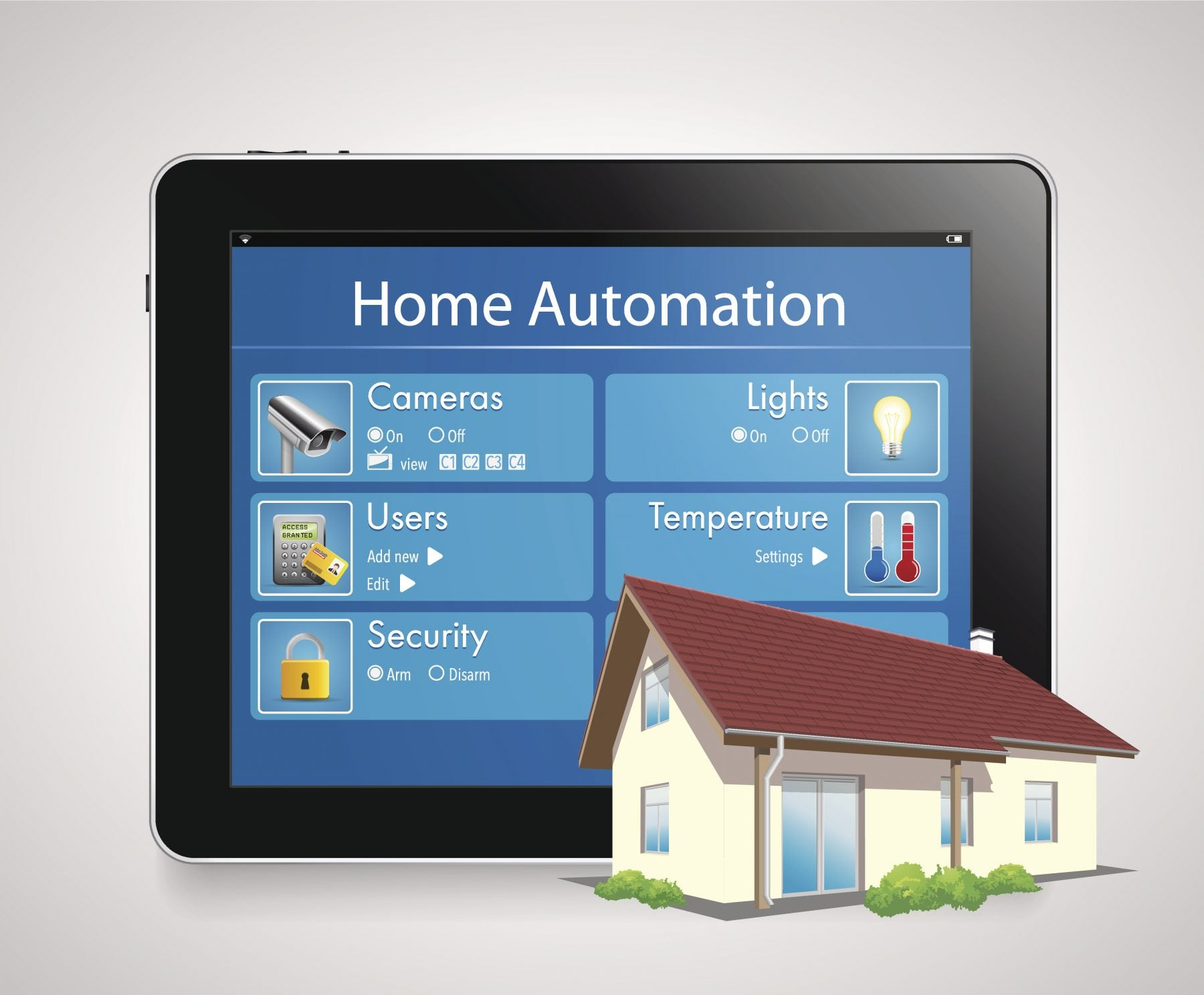 Smart Home Automation - SMARTHOMEWORKS