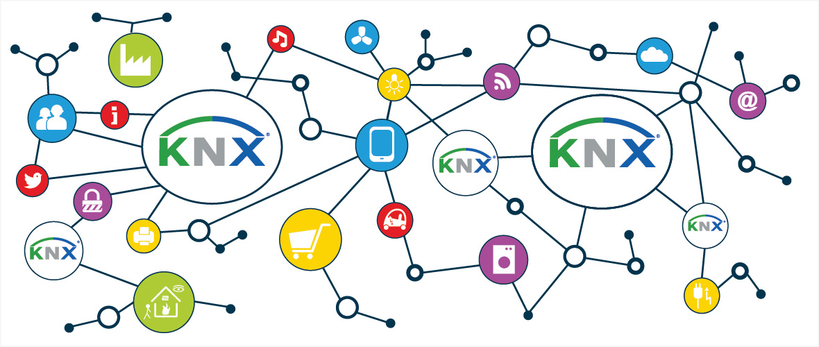 KNX Header image - smarthomeworks